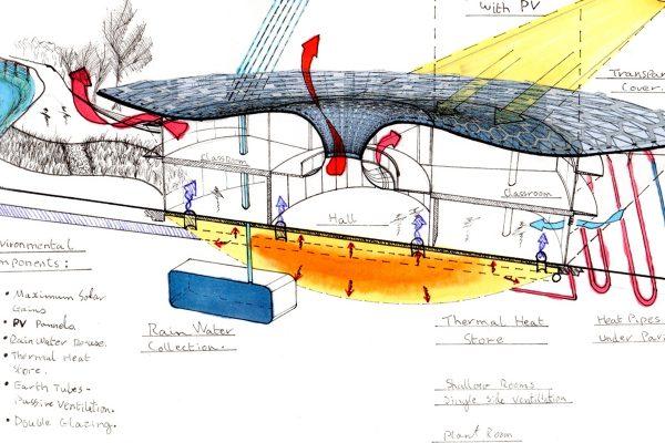 Modular Concept Image 1