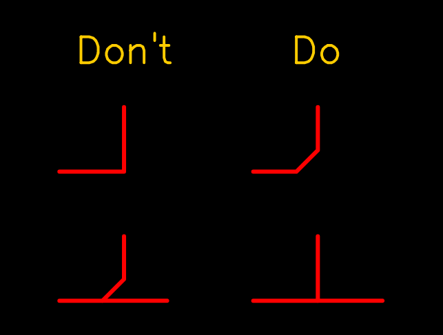 Routing dos and do nots